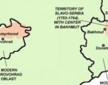 harte ukraine serbi