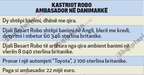 Kastriot Robo