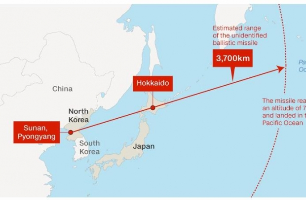 Raketa kaloi mbi ishullin verior tė Japonisė Hokkaido
