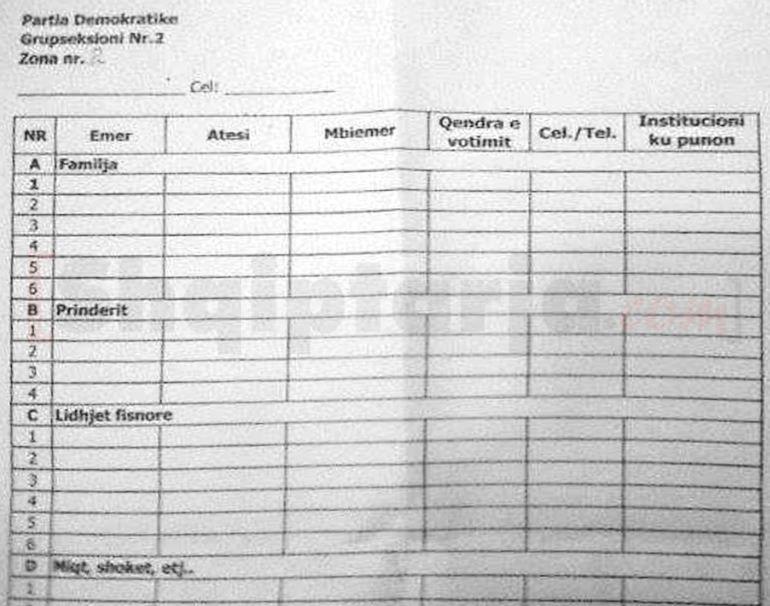 Foto: Formulari i shpërndarë për punonjësit në Institutin e ...